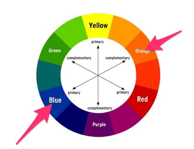 roda básica de cores