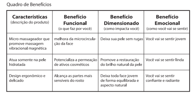 proposta-unica-de-valor-exemplo